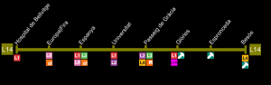 バルセロナのメトロ 構想